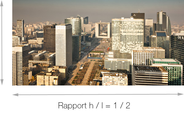Rapport panoramique 1/2